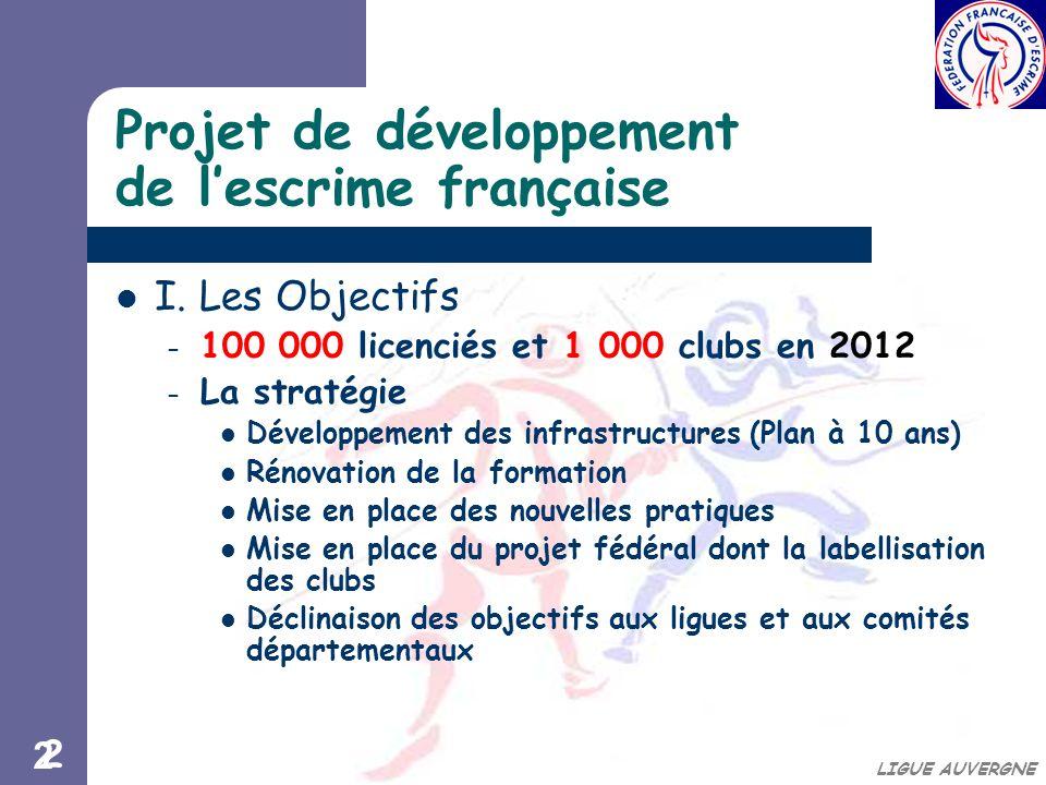 Projet de développement de l'escrime française