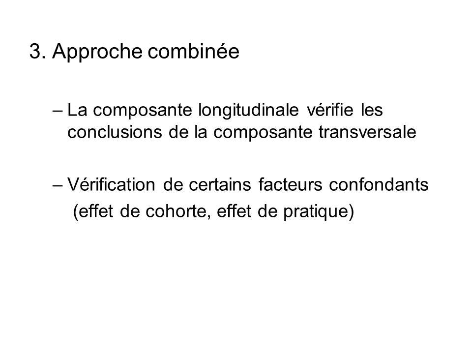 3. Approche combinée La composante longitudinale vérifie les conclusions de la composante transversale.