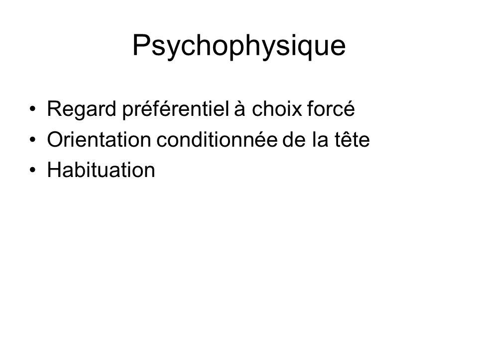 Psychophysique Regard préférentiel à choix forcé