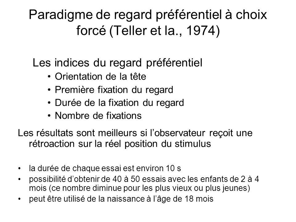 Paradigme de regard préférentiel à choix forcé (Teller et la., 1974)