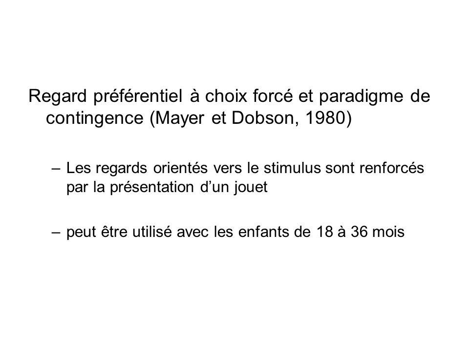 Regard préférentiel à choix forcé et paradigme de contingence (Mayer et Dobson, 1980)