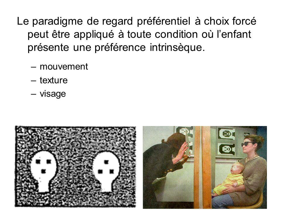 Le paradigme de regard préférentiel à choix forcé peut être appliqué à toute condition où l'enfant présente une préférence intrinsèque.