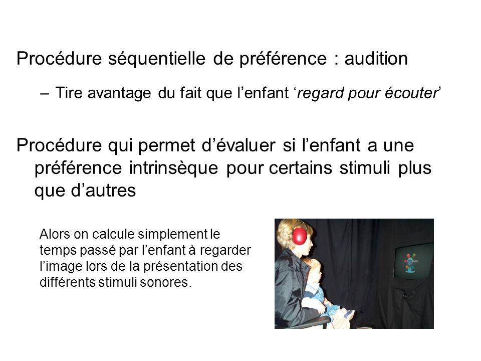 Procédure séquentielle de préférence : audition