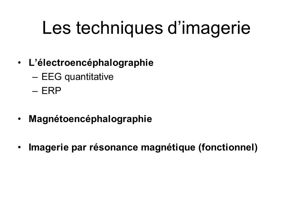 Les techniques d'imagerie