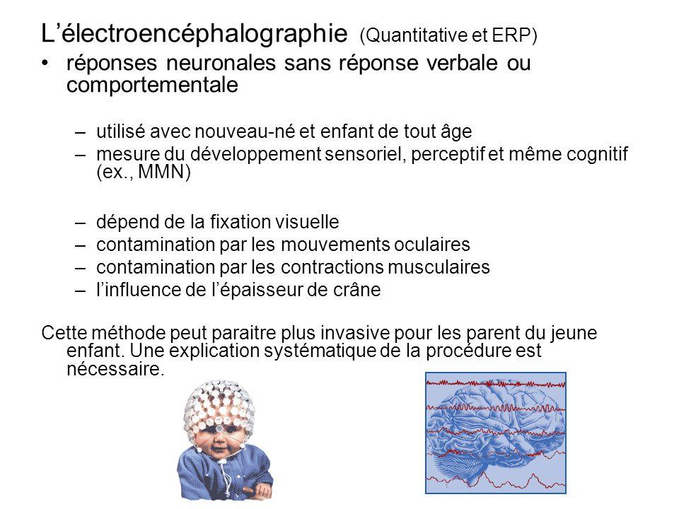 L'électroencéphalographie (Quantitative et ERP)