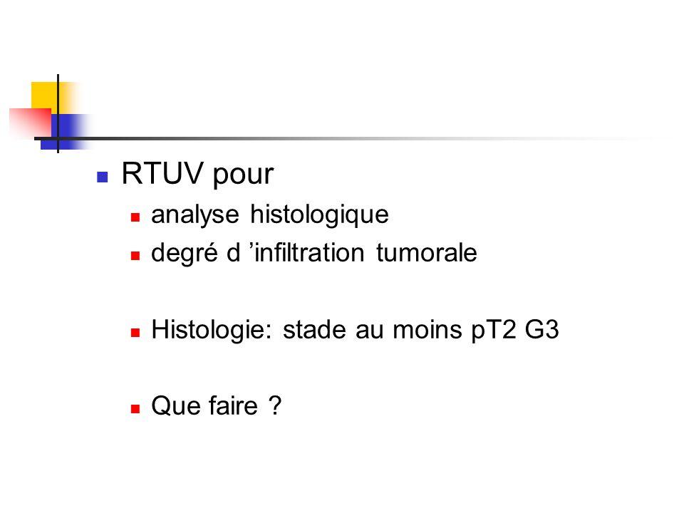 RTUV pour analyse histologique degré d 'infiltration tumorale