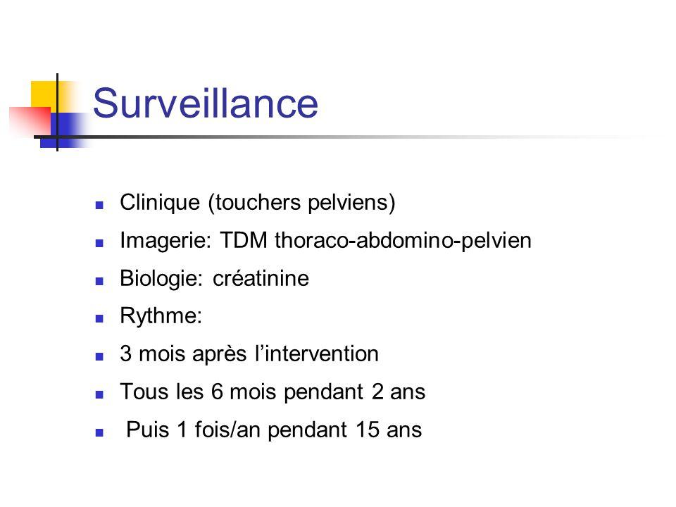 Surveillance Clinique (touchers pelviens)