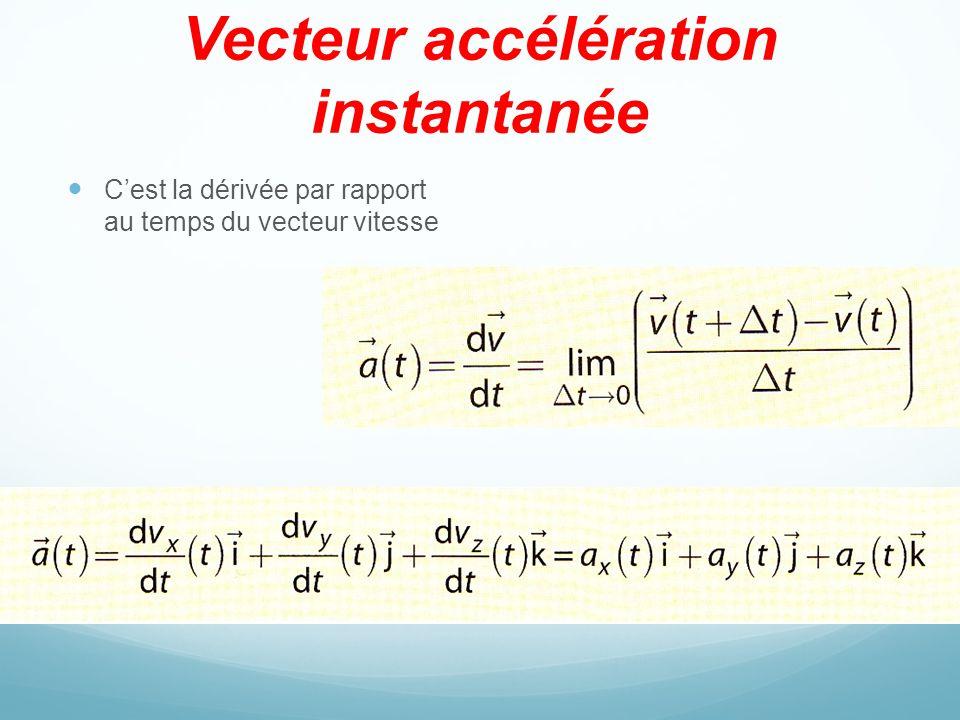 Vecteur accélération instantanée
