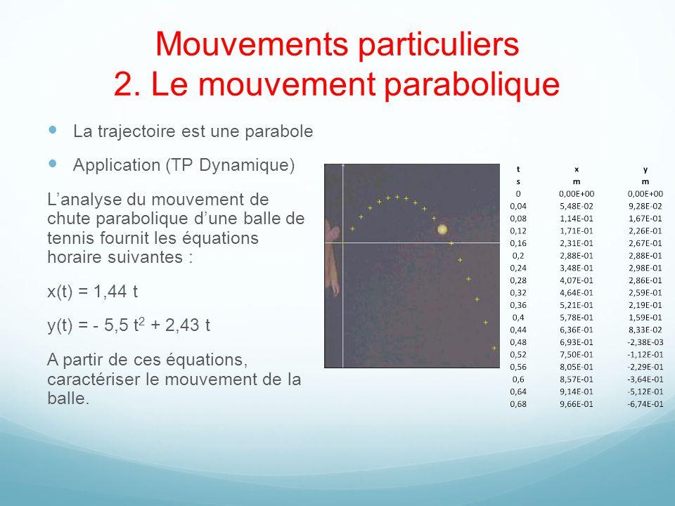 Mouvements particuliers 2. Le mouvement parabolique