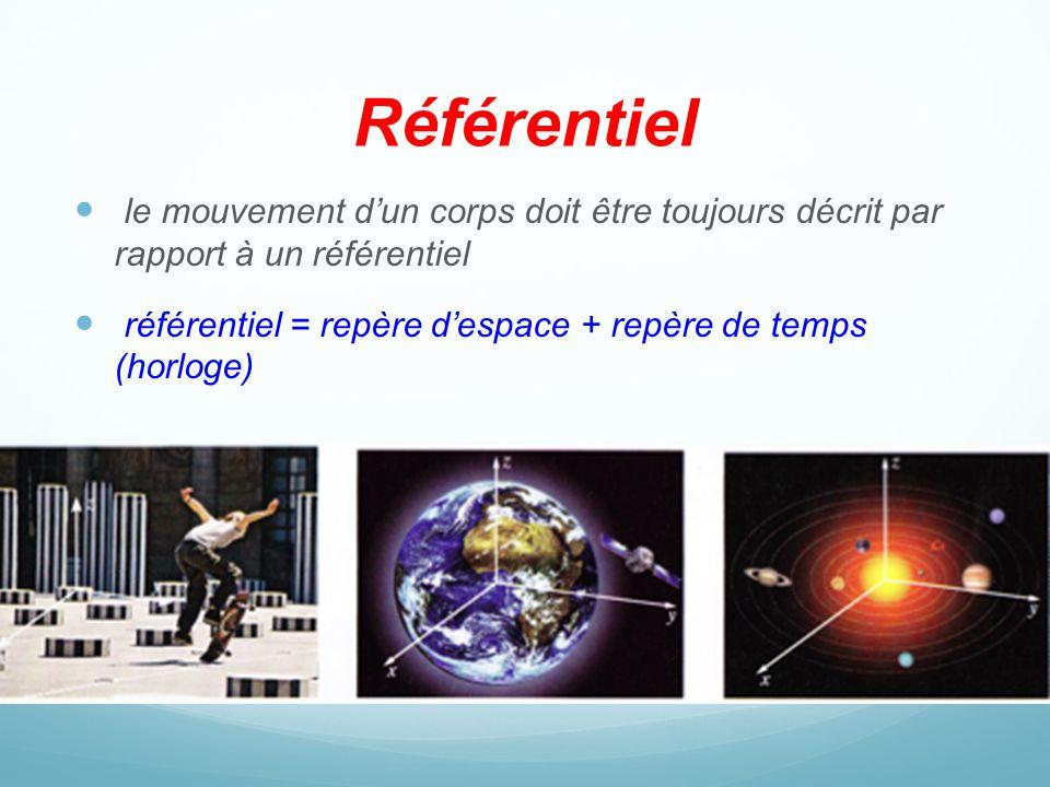 Référentiel le mouvement d'un corps doit être toujours décrit par rapport à un référentiel.
