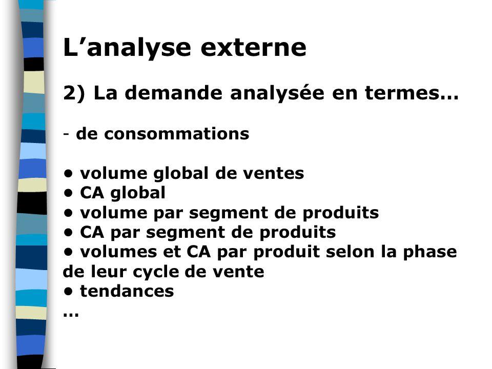 L'analyse externe 2) La demande analysée en termes… de consommations
