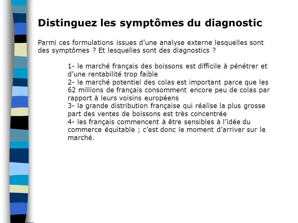 Distinguez les symptômes du diagnostic