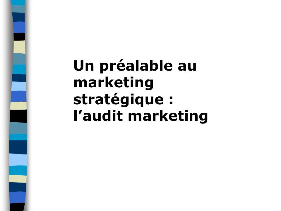 Un préalable au marketing stratégique :