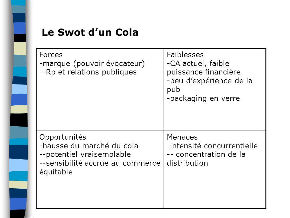Le Swot d'un Cola Forces marque (pouvoir évocateur)