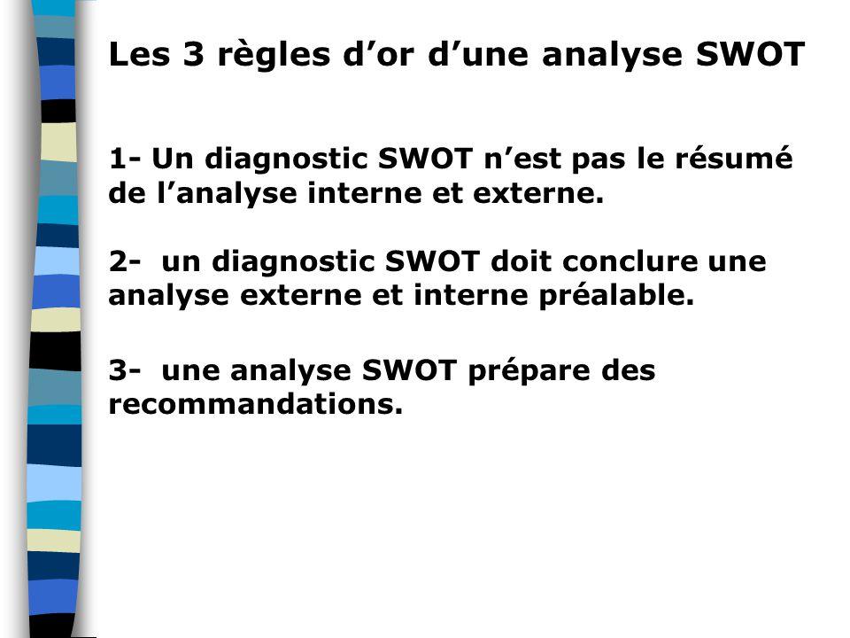 Les 3 règles d'or d'une analyse SWOT