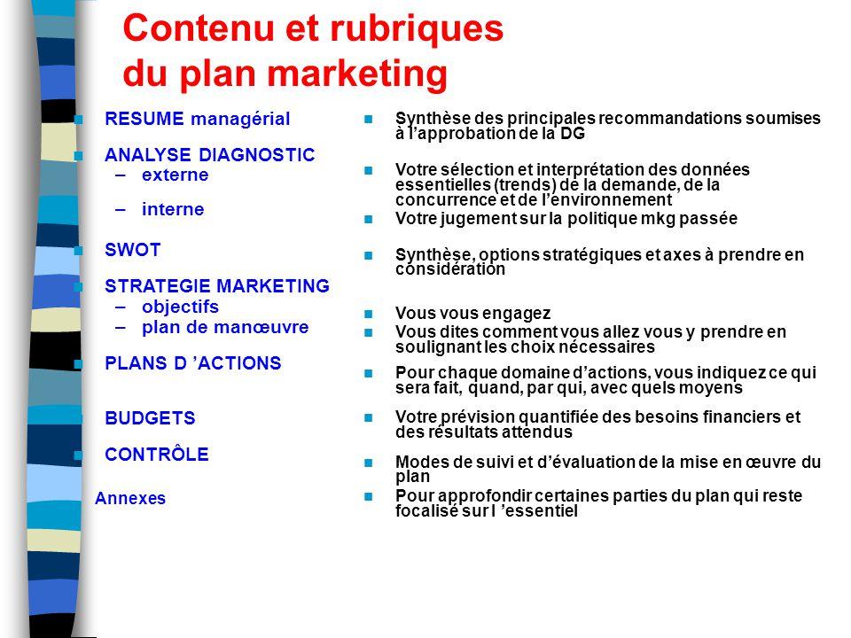 Contenu et rubriques du plan marketing