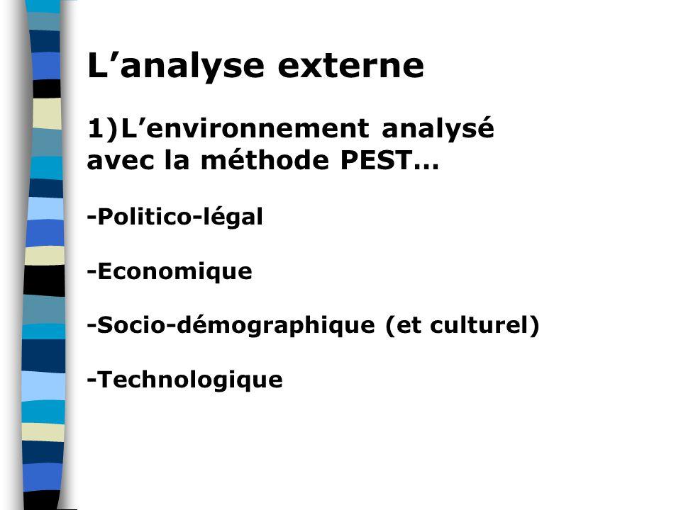 L'analyse externe L'environnement analysé avec la méthode PEST…