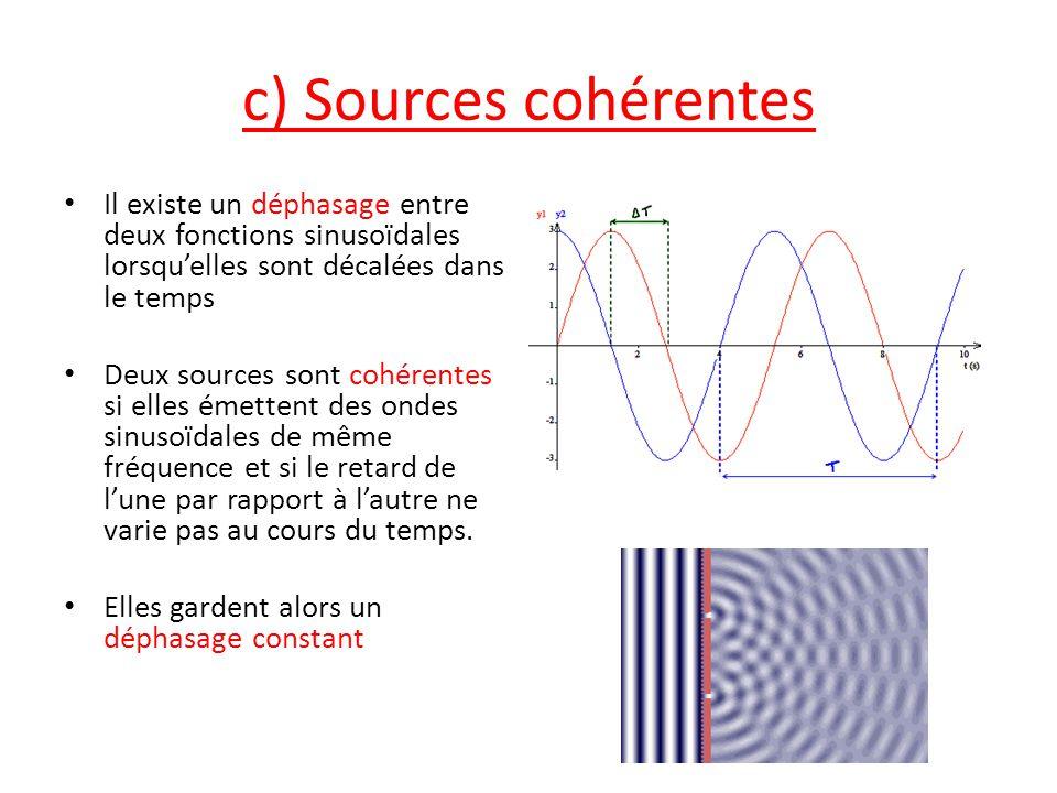 c) Sources cohérentes Il existe un déphasage entre deux fonctions sinusoïdales lorsqu'elles sont décalées dans le temps.