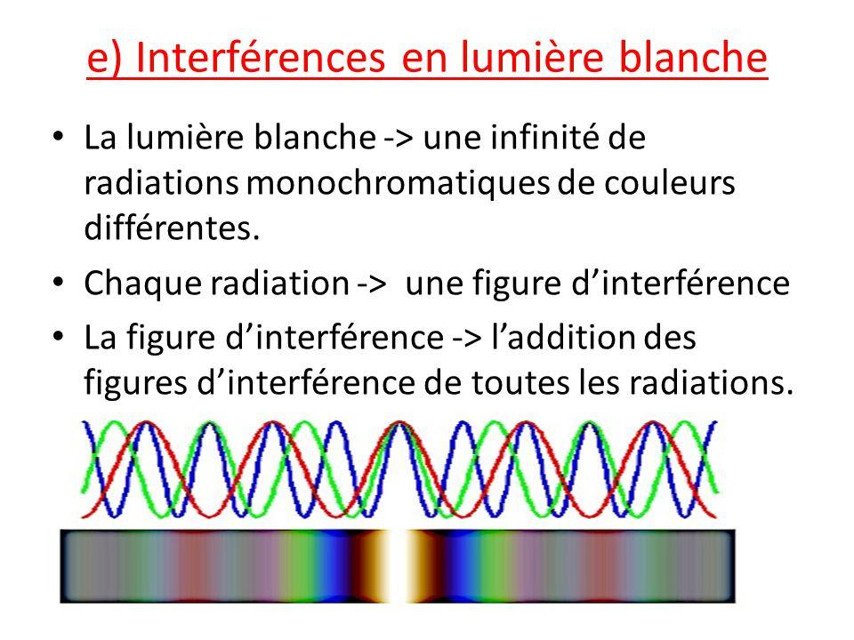 e) Interférences en lumière blanche