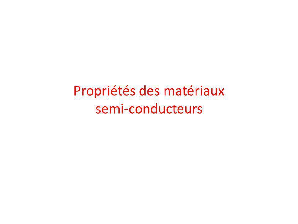 Propriétés des matériaux semi-conducteurs