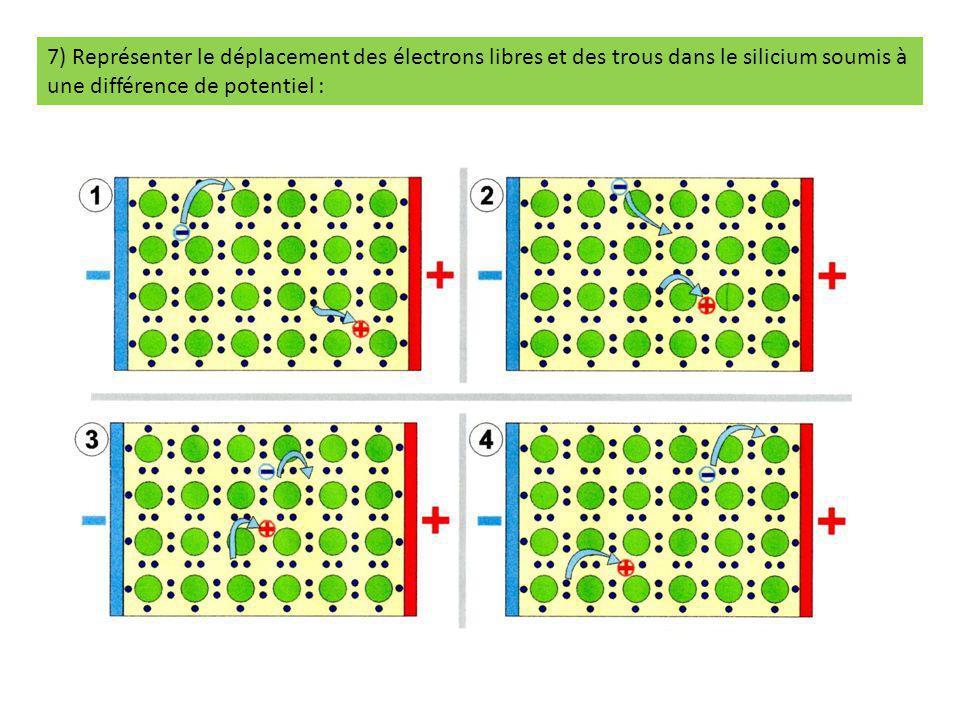 7) Représenter le déplacement des électrons libres et des trous dans le silicium soumis à une différence de potentiel :