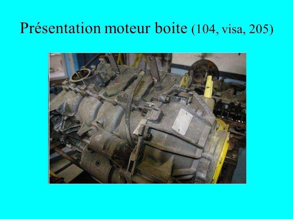 Présentation moteur boite (104, visa, 205)