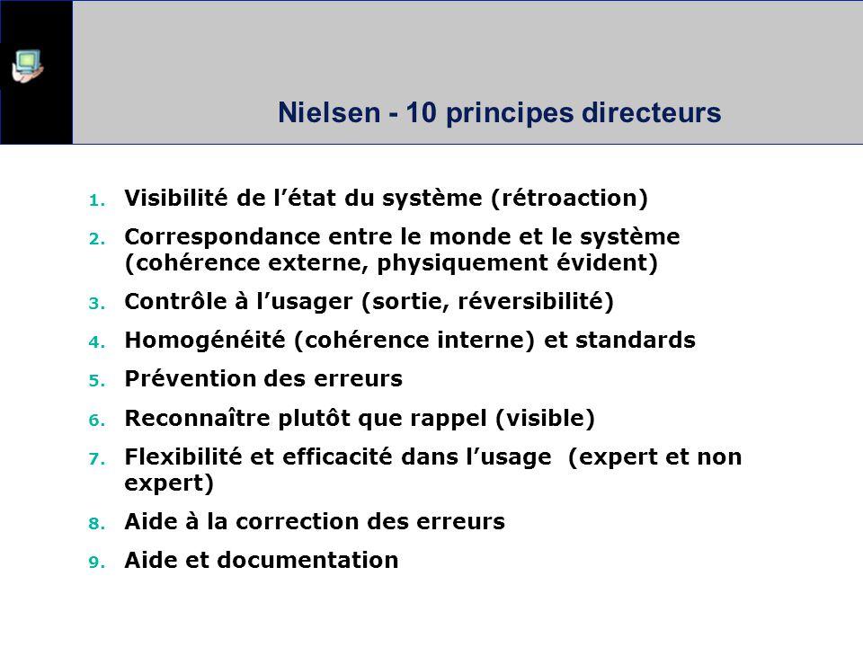 Nielsen - 10 principes directeurs