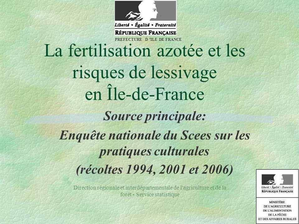 La fertilisation azotée et les risques de lessivage en Île-de-France