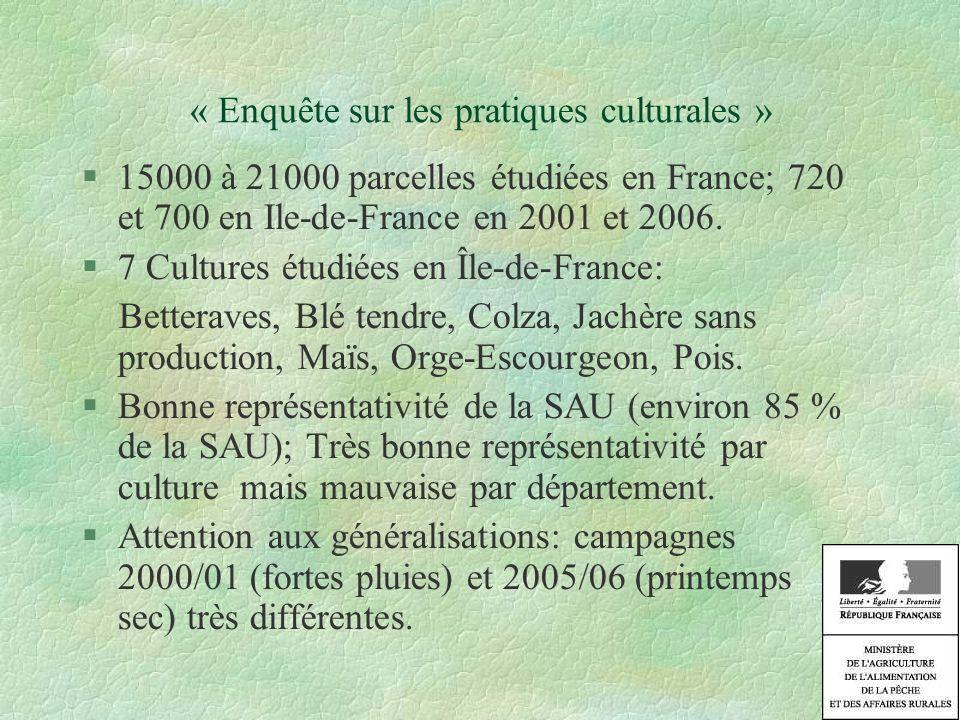 « Enquête sur les pratiques culturales »
