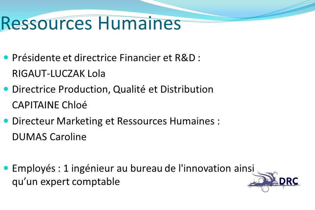Ressources Humaines Présidente et directrice Financier et R&D :