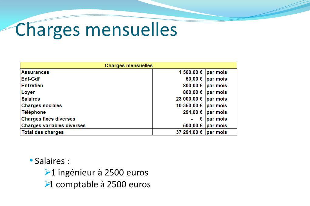 Charges mensuelles 1 ingénieur à 2500 euros 1 comptable à 2500 euros