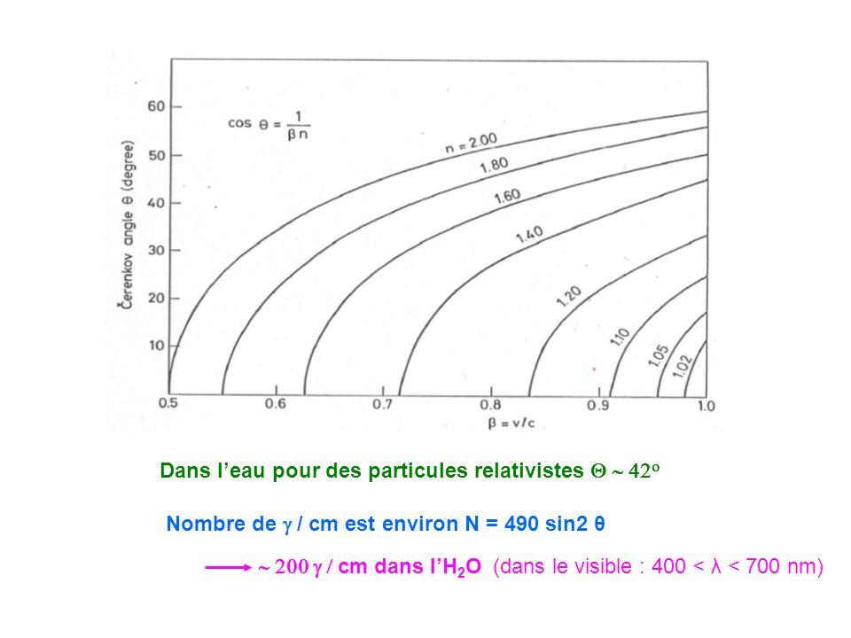 Dans l'eau pour des particules relativistes Q ~ 42o