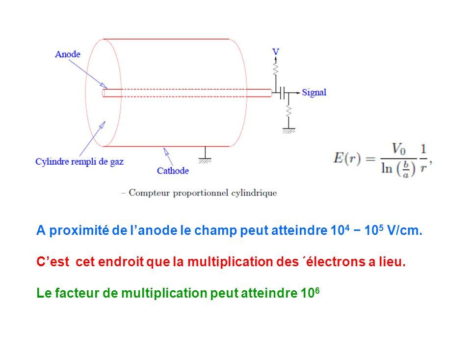 A proximité de l'anode le champ peut atteindre 104 − 105 V/cm.