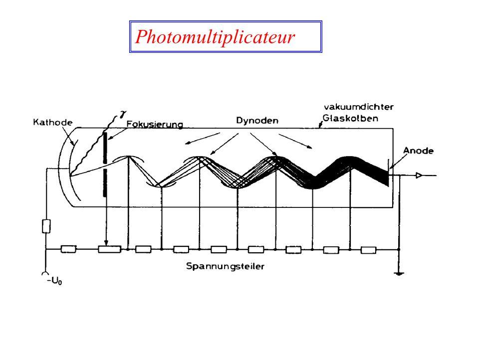 Photomultiplicateur