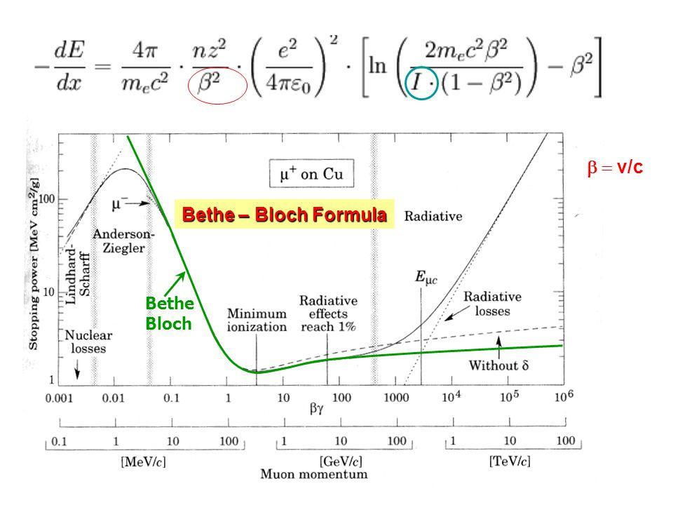 Bethe Bloch b = v/c Bethe – Bloch Formula
