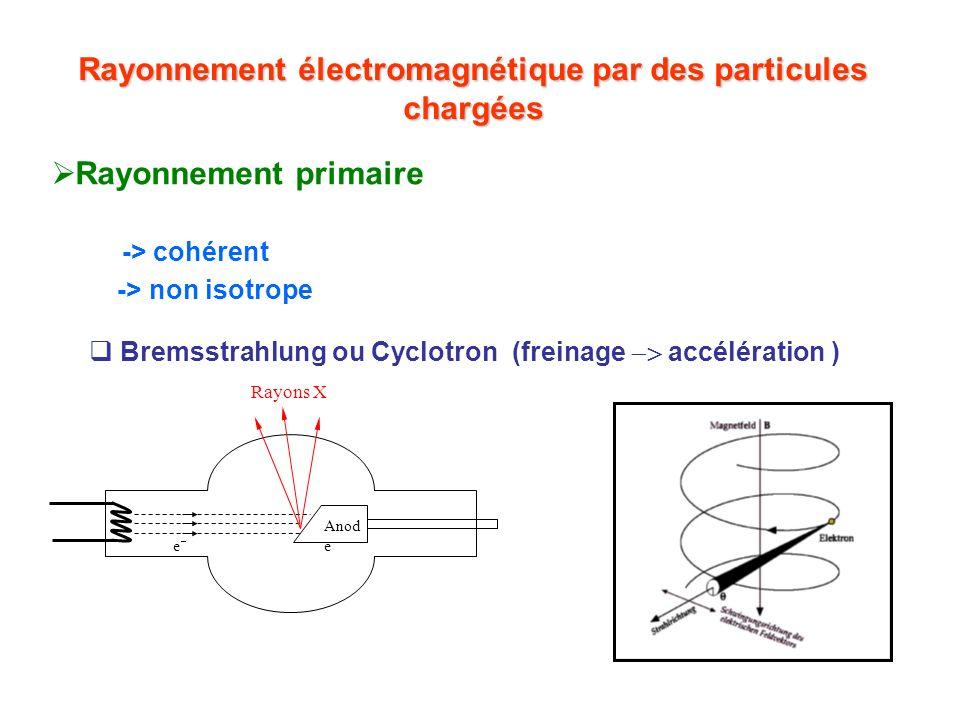 Rayonnement électromagnétique par des particules chargées