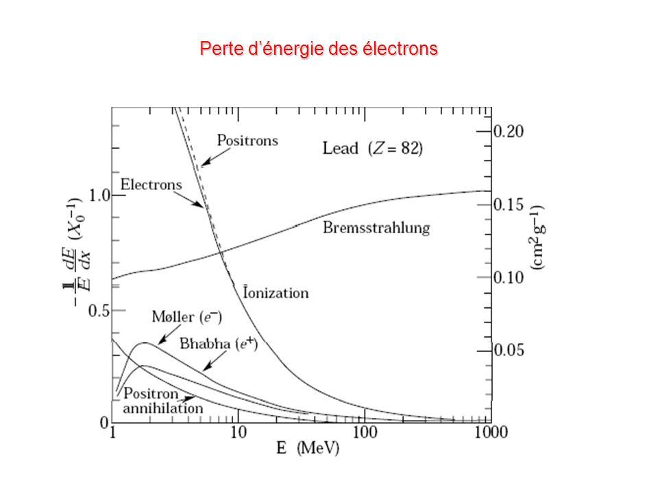 Perte d'énergie des électrons