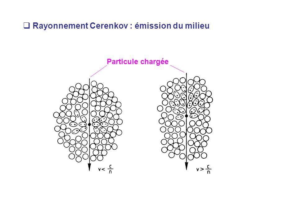 Rayonnement Cerenkov : émission du milieu