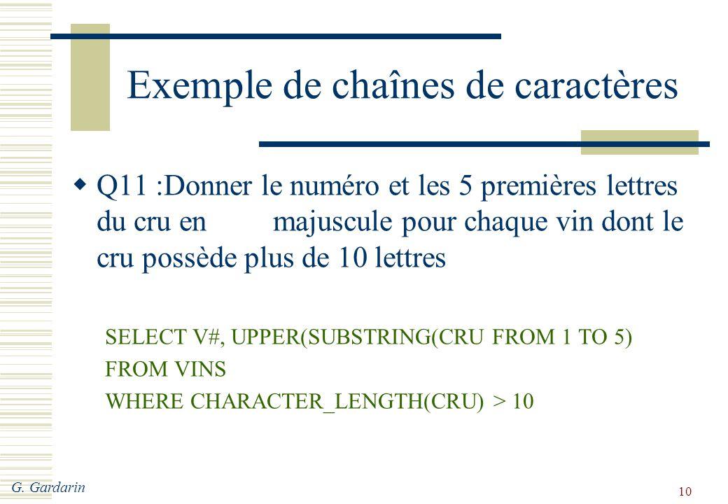 Exemple de chaînes de caractères