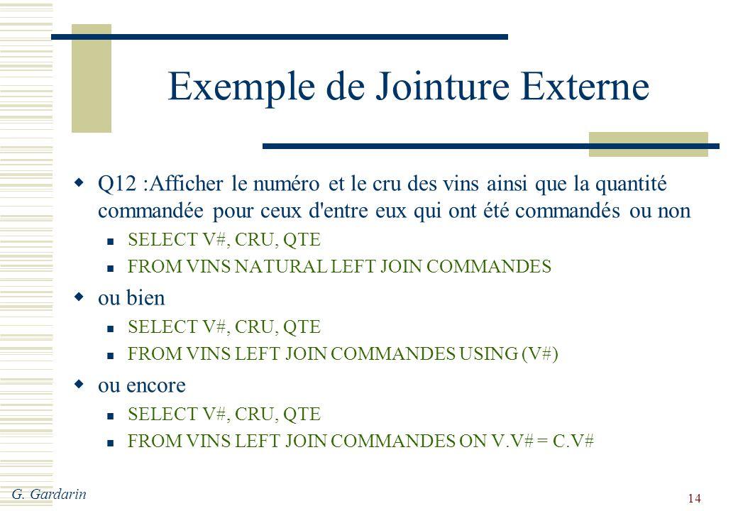 Exemple de Jointure Externe