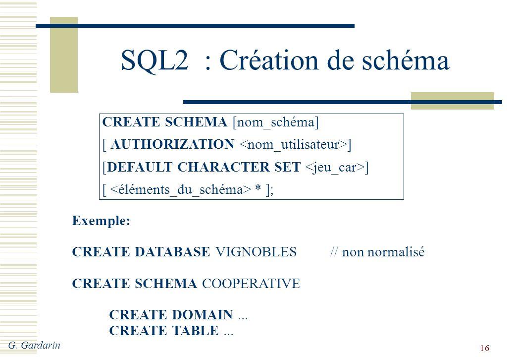 SQL2 : Création de schéma