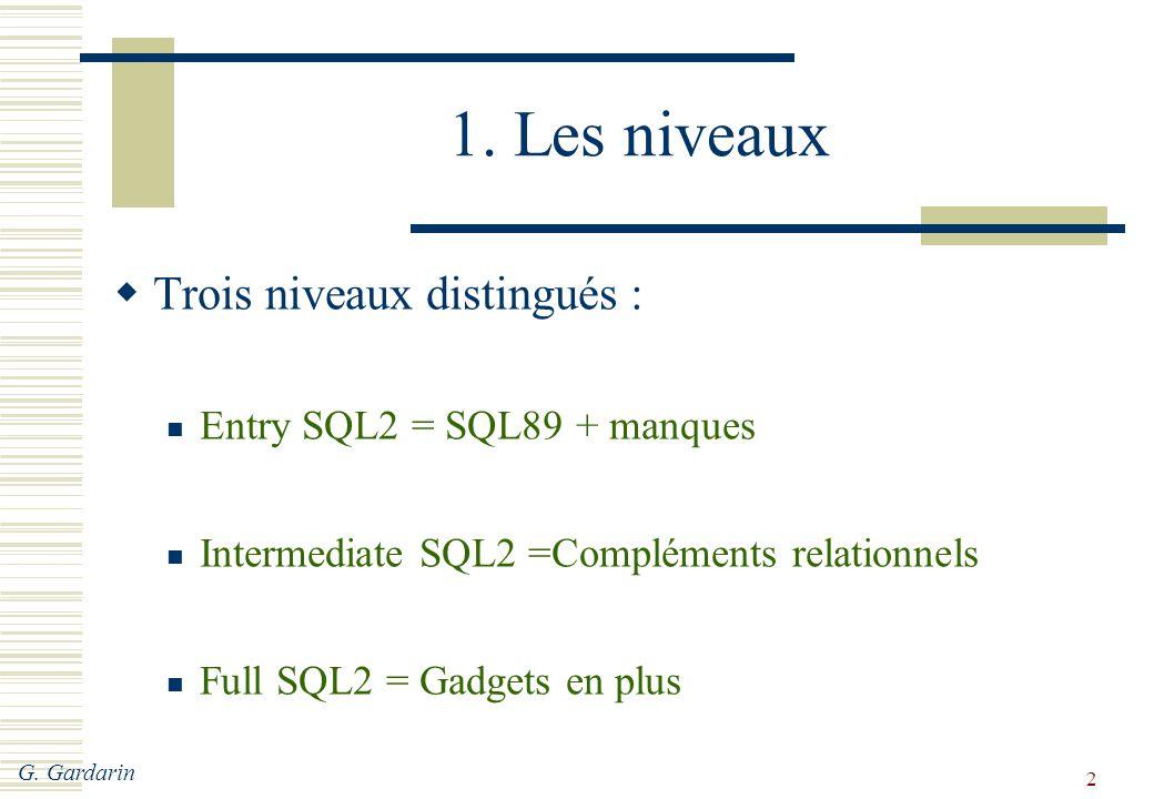 1. Les niveaux Trois niveaux distingués : Entry SQL2 = SQL89 + manques