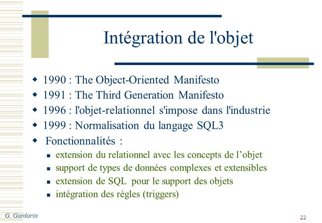 Intégration de l objet 1990 : The Object-Oriented Manifesto