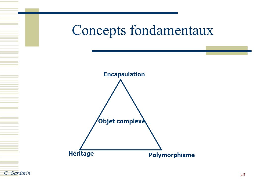 Concepts fondamentaux