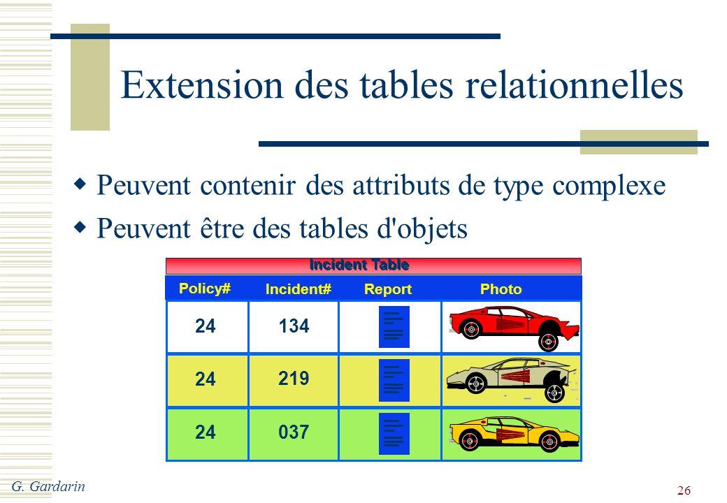 Extension des tables relationnelles