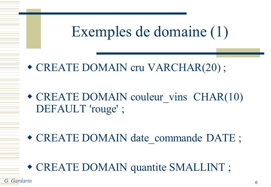 Exemples de domaine (1) CREATE DOMAIN cru VARCHAR(20) ;