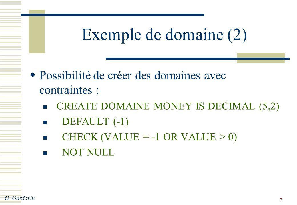 Exemple de domaine (2) Possibilité de créer des domaines avec contraintes : CREATE DOMAINE MONEY IS DECIMAL (5,2)
