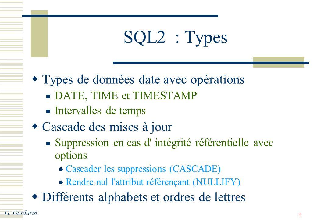 SQL2 : Types Types de données date avec opérations