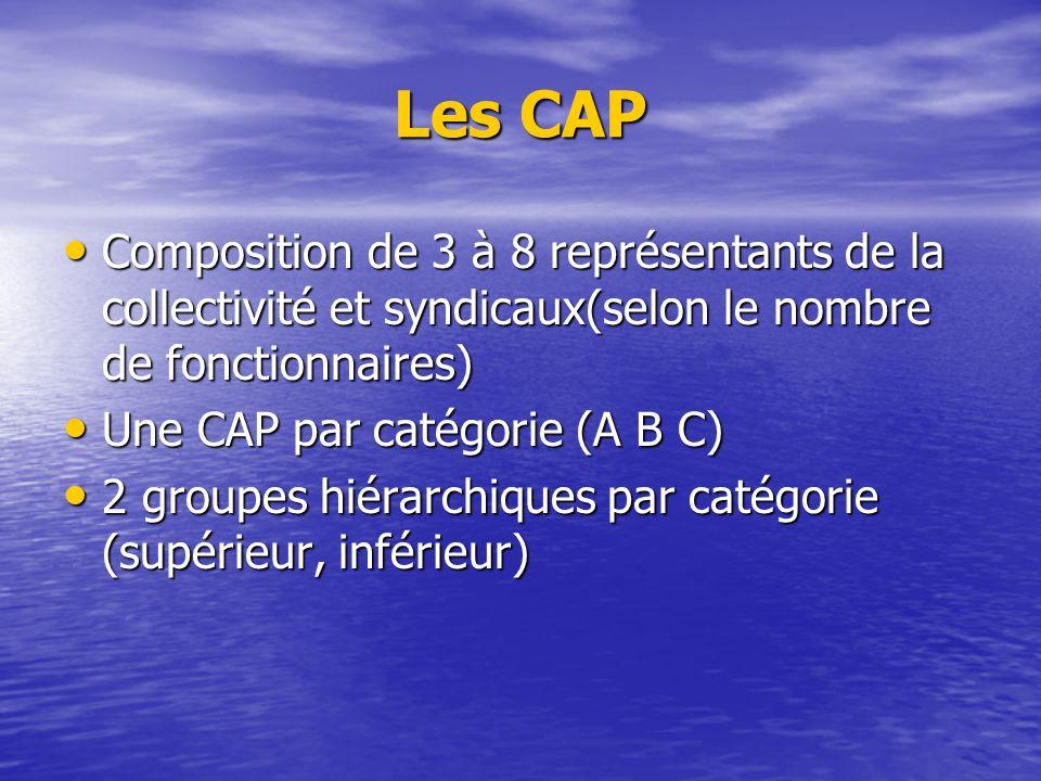 Les CAP Composition de 3 à 8 représentants de la collectivité et syndicaux(selon le nombre de fonctionnaires)