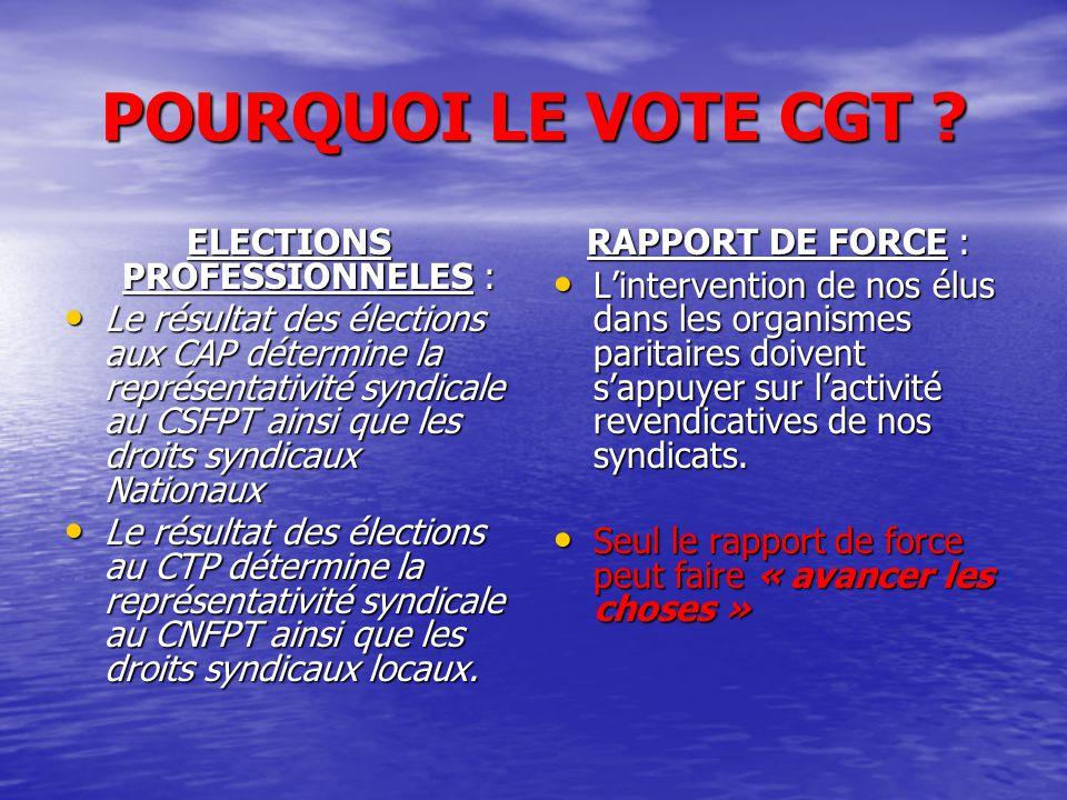 ELECTIONS PROFESSIONNELES :